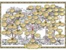 Дизайн генеалогического древа